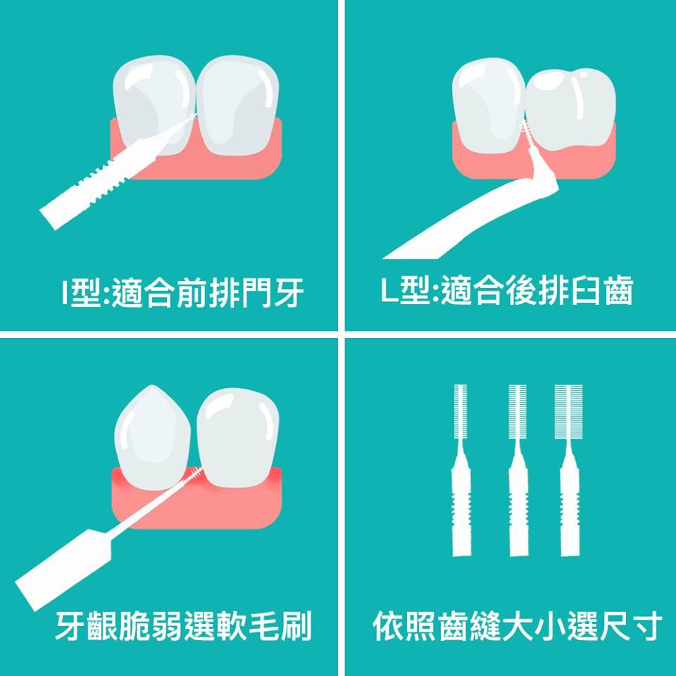 如何挑選最適合自己的牙間刷